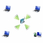 wireless-local-area-network--wlan-_6