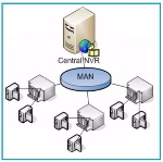 MAN-Metropolitan-Area-Network