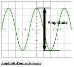amplitude-dun-son
