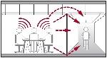 Sound-transmission-latteral-1000x552