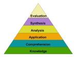 blooms_pyramid