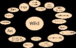 wiki-concept-map11