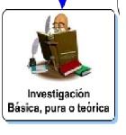 inv. teórica