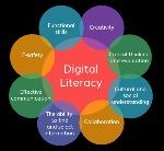 digital-literacy-diagram