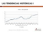 tendencia històrica