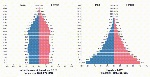 population-pyramid-share