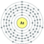 85-At-Astatine-electron