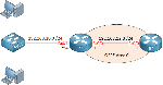 ospf-passive-interface-lab-topology