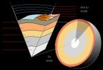 300px-Earth-crust-cutaway-english.svg