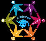 Valores-Edutech