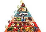 08_piramide_alimentare