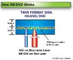 hd-dvd-2
