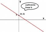 grafico-funcao-afim-coeficiente-linear-b-300x213