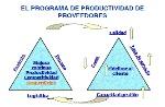 el-manejo-integral-de-proveedores-una-manera-de-construir-valor-03 (2)