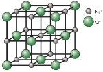 nacl-3d-lattice