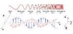 tipo-ondas-electromagneticas-696x332
