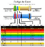 codigo_de_cores_resistores