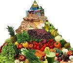 healthy-diet-food-pyramid1-700x602