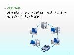 環狀拓樸+所有節點連接成一個環狀,訊息沿著單一個方向,依序進行傳送。