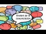 NIVELES