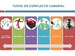 conflicto-laboral-7-638 (1)