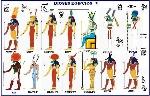 img_dioses_egipcios_lista_y_significado_1784_orig