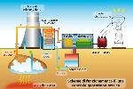 Schema-funzionamento-centrale-geotermoelettrica
