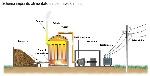 centrale_biomasse_rifiuti