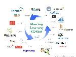 Korean Sharing Economy Companies