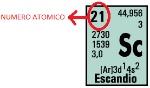 Numero-atomico