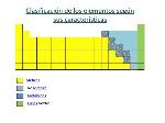 clasificacin-de-los-elementos-qumicos-4-638