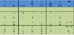Tabla-Periódica-Mendeleiev