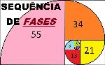 SEQUENCIA DE FASES