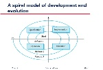 A+spiral+model+of+development+and+evolution