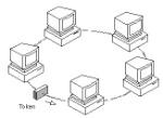 token-ring-configuration