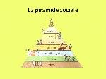 piramide+sociale