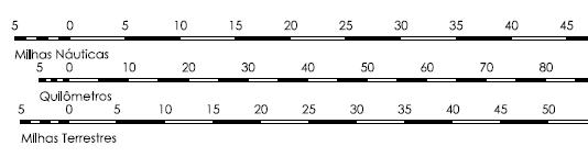 wacescalagrafica