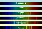 Hidrogênio+Hélio+Oxigênio+Carbono+Nitrogênio+Neônio