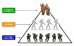 estructura_social_platon2