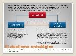el-dualismo-en-la-filosofa-de-platn-3-728