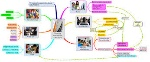 procesos de evaluaciòn