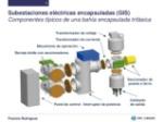 subestaciones-electricas-encapsuladas-8-638