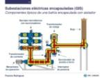 subestaciones-electricas-encapsuladas-12-638