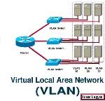 Red VLAN