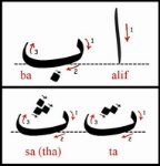 cara khat nasakh