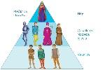 feudalismo4