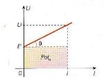 equaç