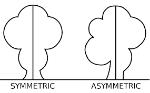 asimetrije