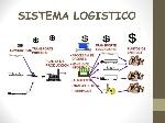 sistemas-logisticos-1-728