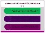 sistema-y-sistemas-de-produccio
